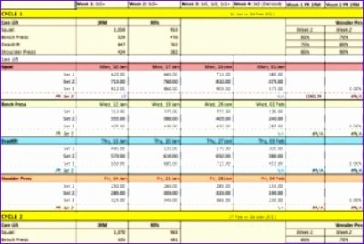 8 Budget Template Excel Free - ExcelTemplates - ExcelTemplates