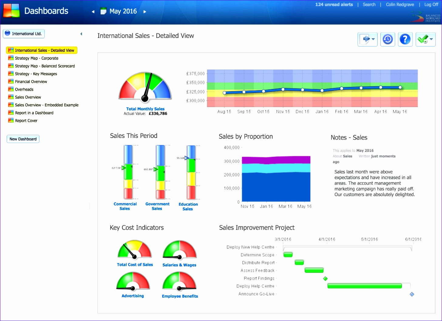 12 Dashboard Excel Template Free