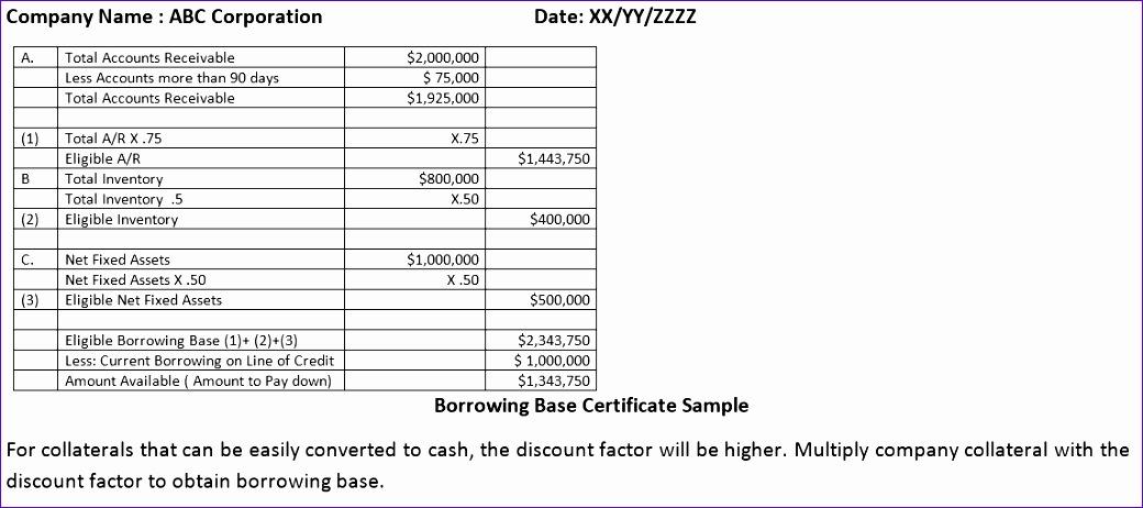 Borrowing Base Certificate Excel