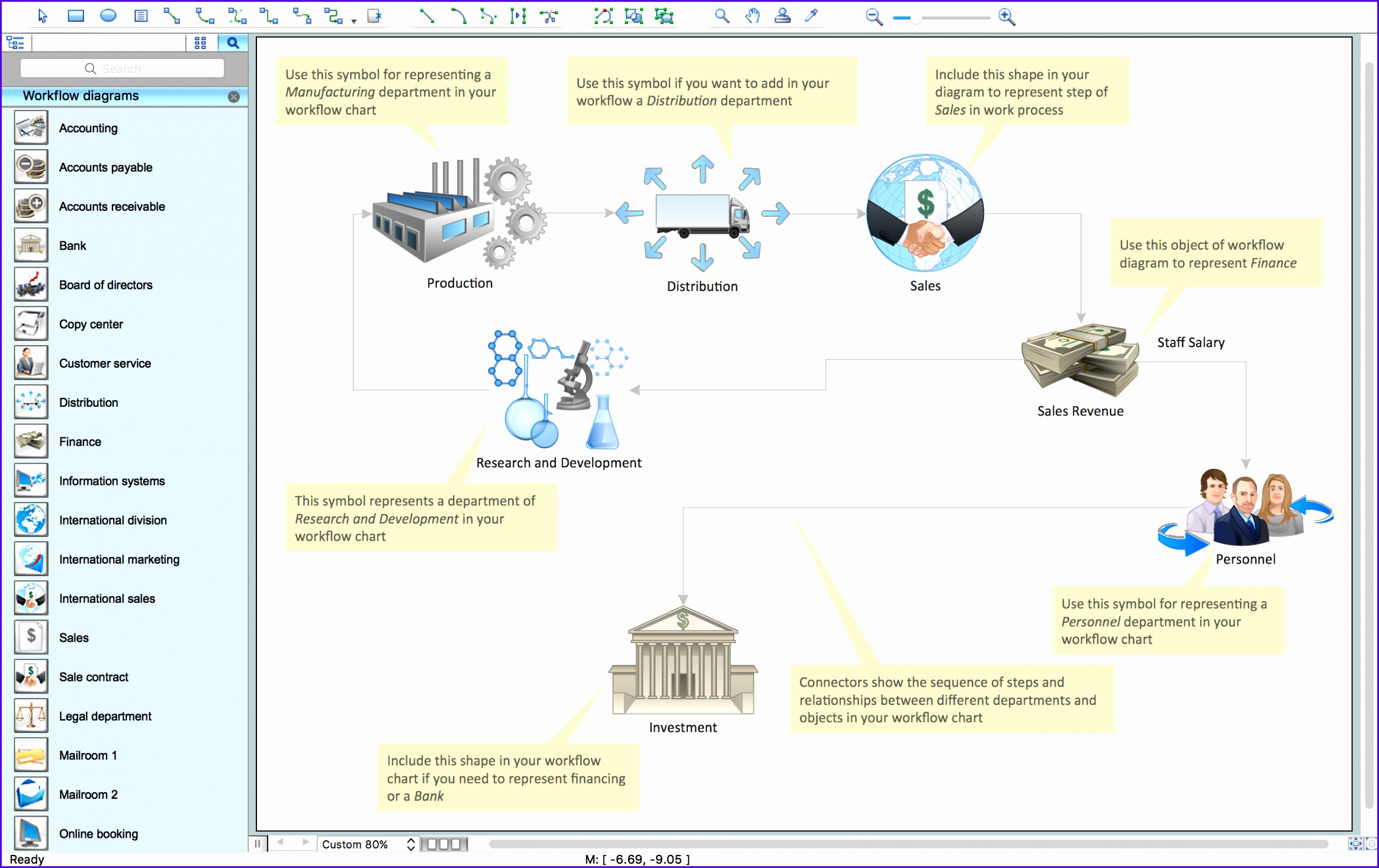 process diagram template excel electric motor wiring diagrams single phase 7 flow chart exceltemplates