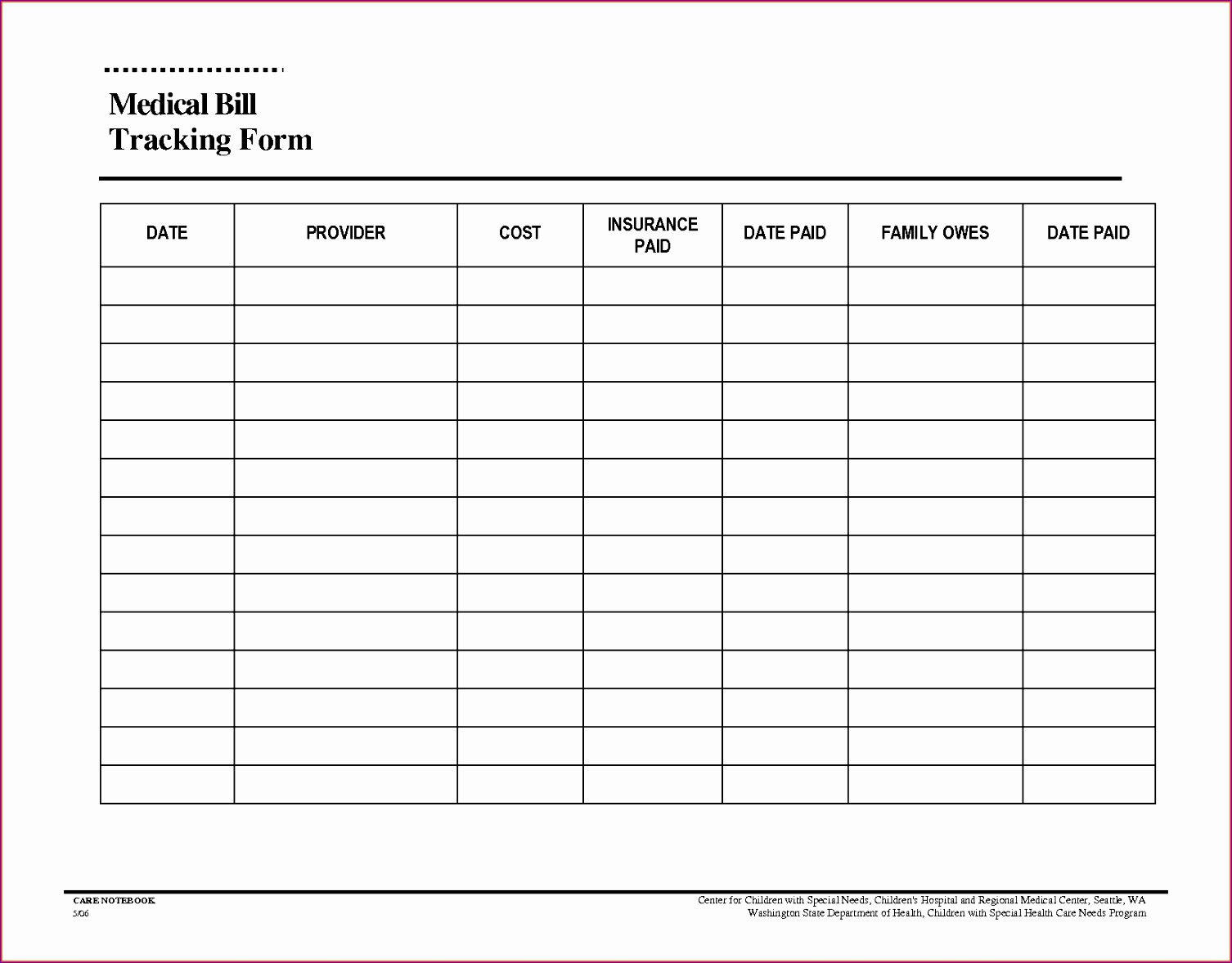 6 Excel Budgeting Templates