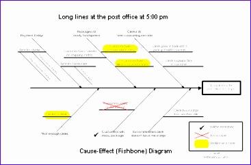 Data Flow Diagram In Word Fishbone Diagram In Word Wiring