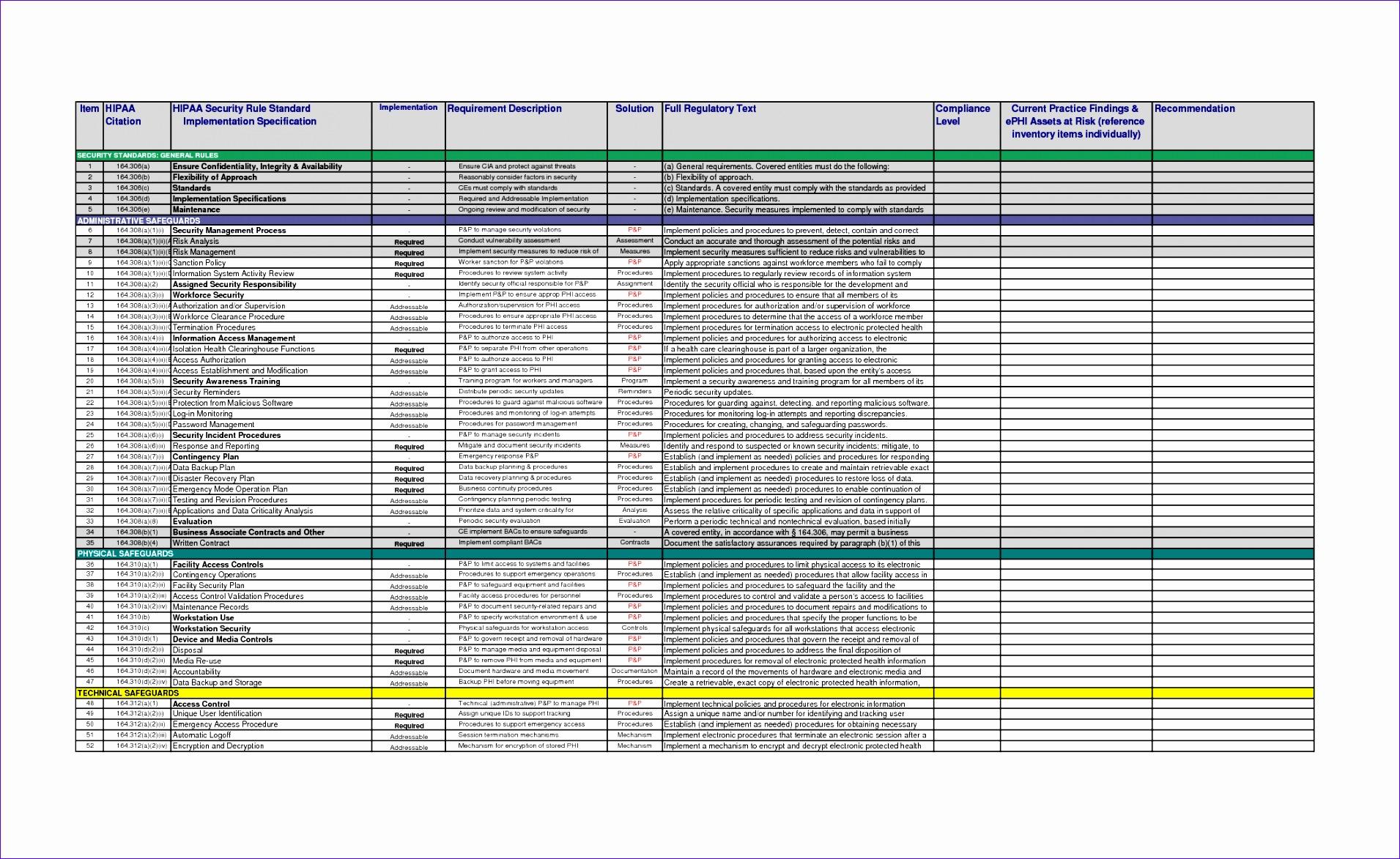 8 Excel Gapysis Template