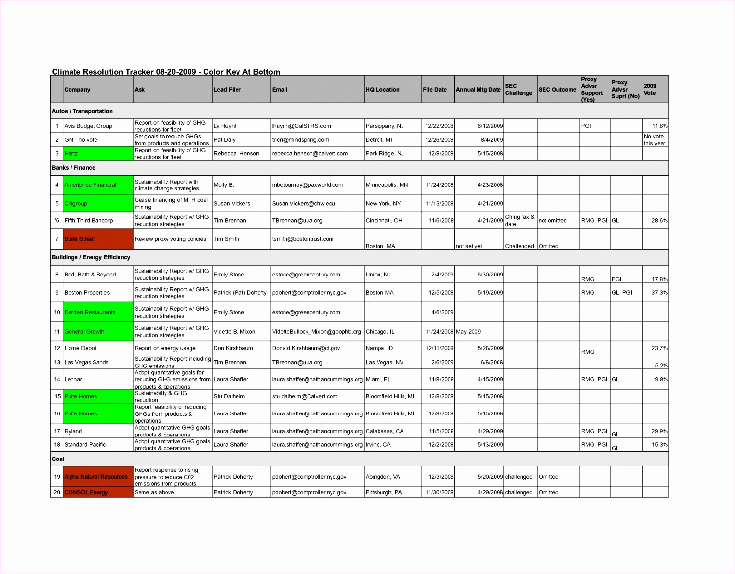 6 Excel Project Tracker Template