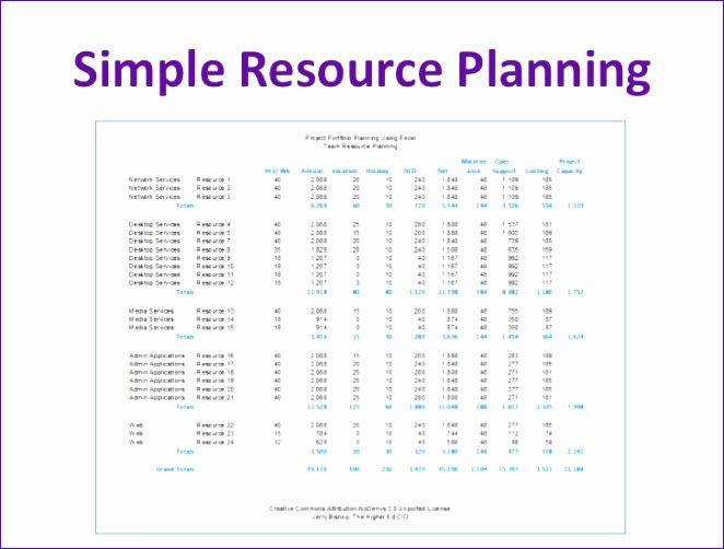 5 Excel Resource Planner Template ExcelTemplates ExcelTemplates