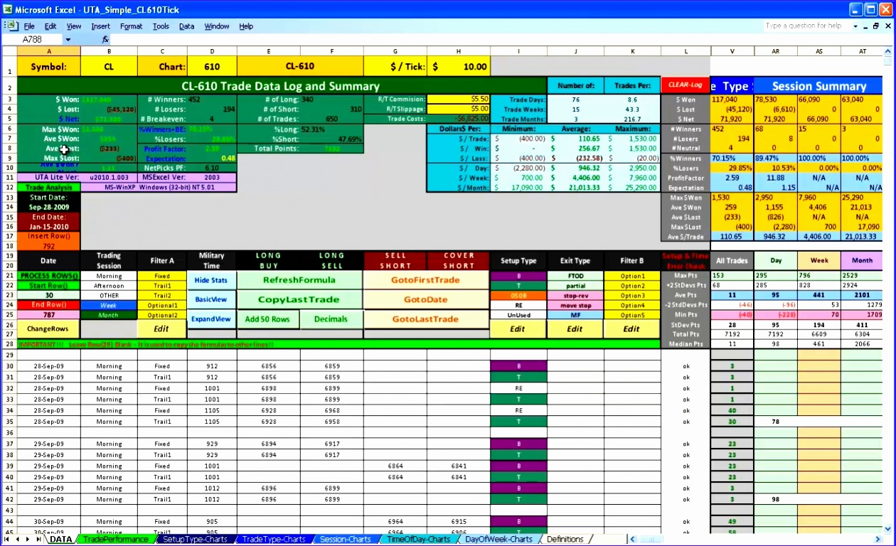 6 Excel Spreadsheet Schedule Template