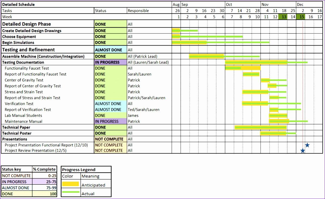 7 Excel Timeline Template Download