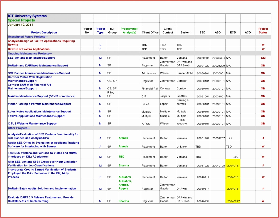 6 Free Excel Project Management Tracking Templates