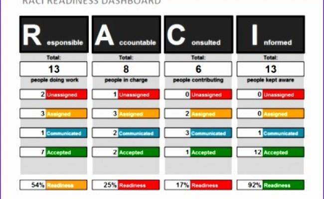 8 Kpi Excel Dashboard Templates Excel Templates Excel