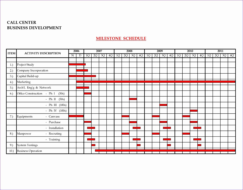 Manpower Planning Template Excel Bbei2 Inspirational