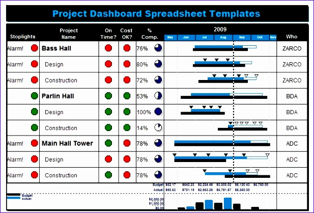 8 Project Management Template Excel Free Download ExcelTemplates ExcelTemplates