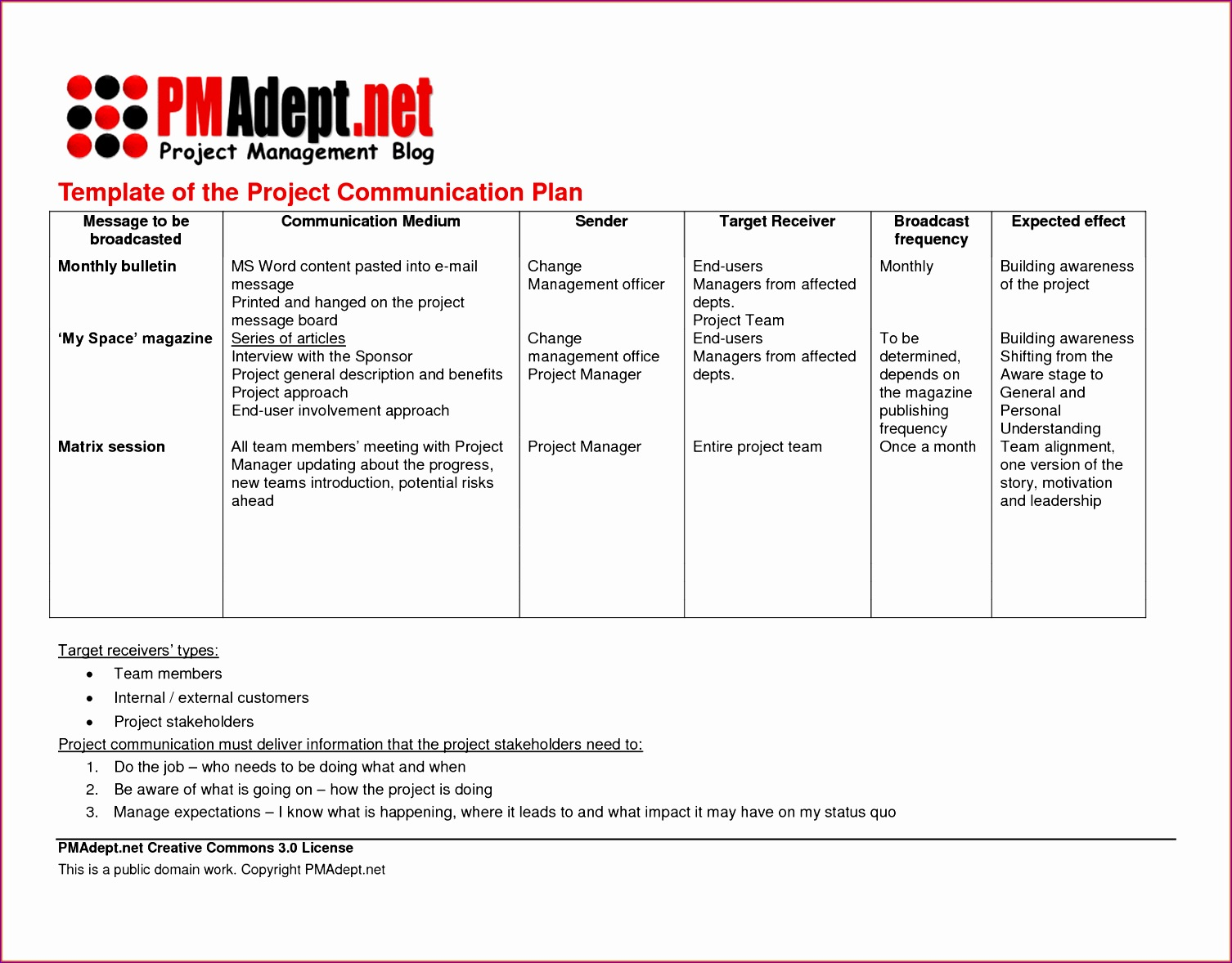 6 Project Plan Template Excel Free