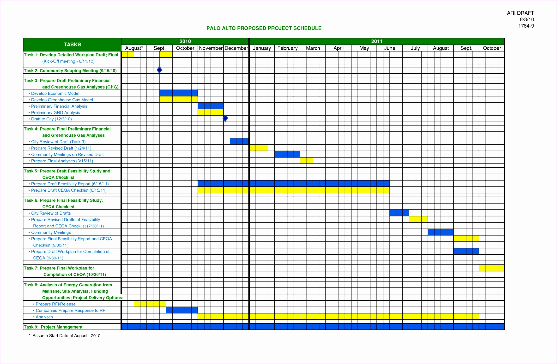 12 Project Planning Template Excel Free