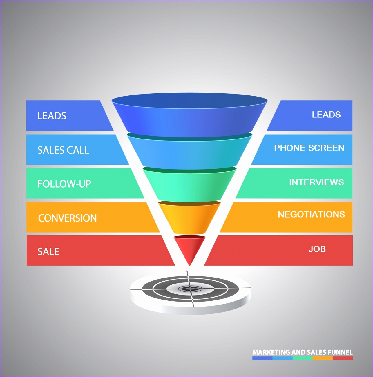 9 Sales Funnel Template Excel