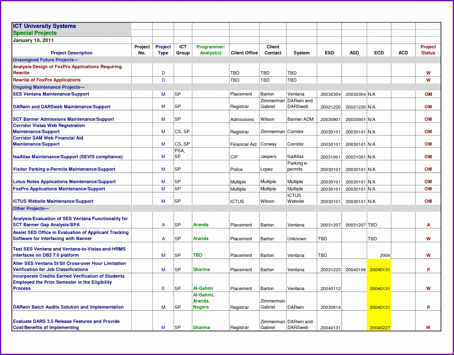 5 Excel Project Plan Template Free