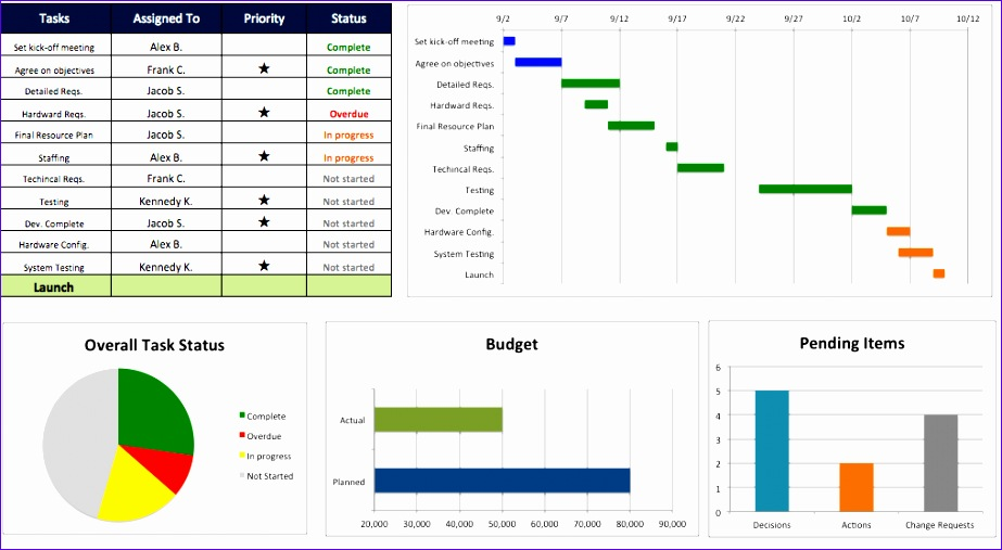 10 software Project Plan Template Excel  ExcelTemplates