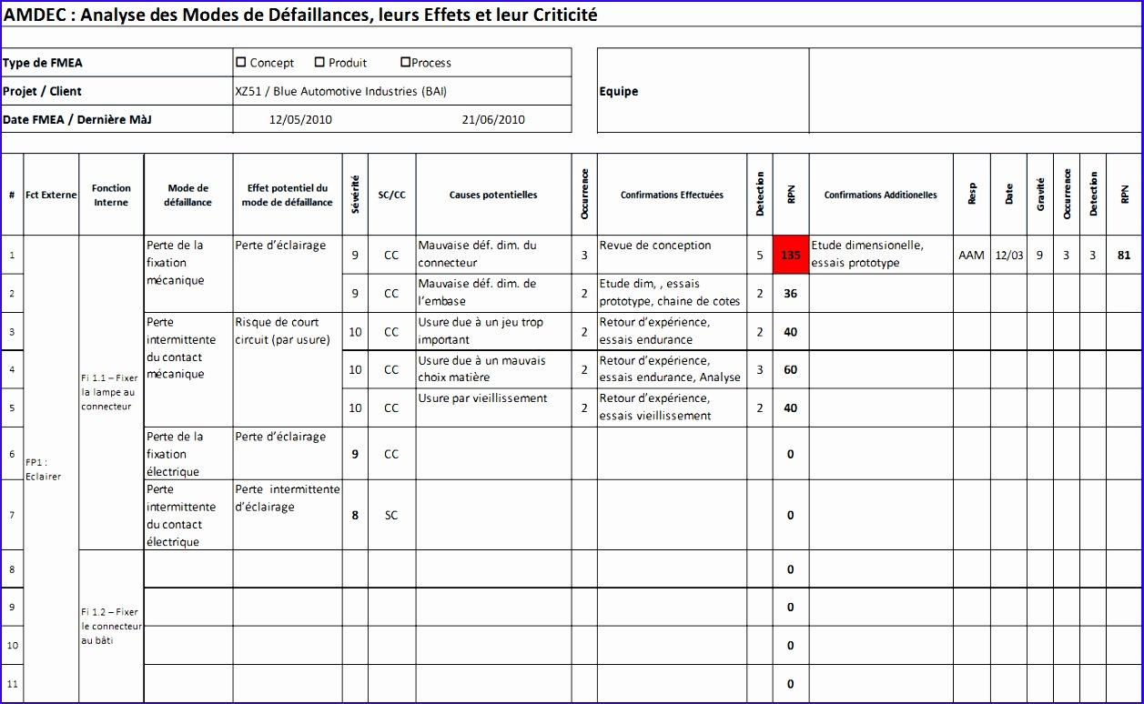 12 Spc Excel Template