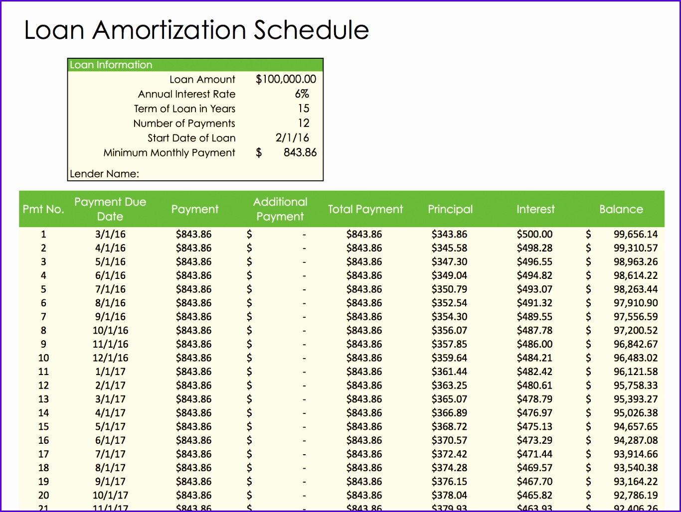 6 Excel Payment Schedule Template