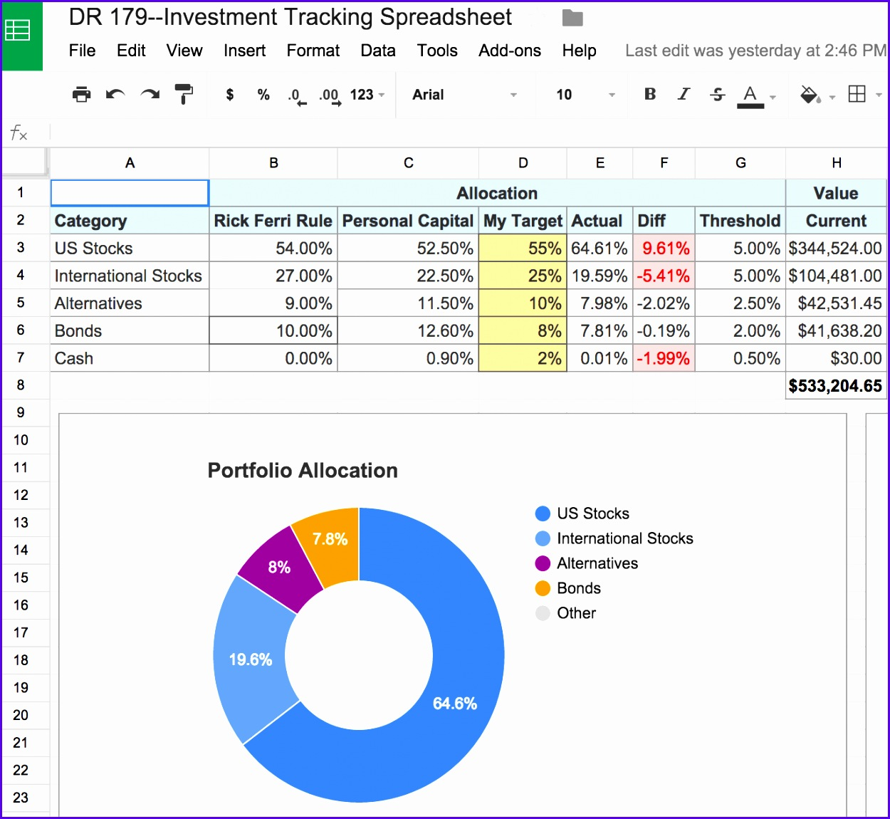 8 Resource Allocation Template Excel Free