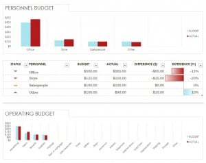 Simple Expense Budget Template