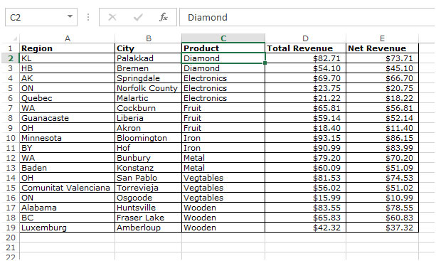 Creating Subtotals Summary in Microsoft Excel 2010