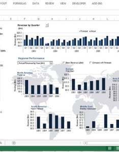 Img also financial dashboard  nice use of excel column and bar charts with rh exceltip