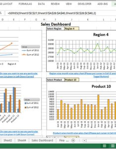 Chart region wise on yearly basis also sales performance dashboard  dynamic with pivot tables rh exceltip