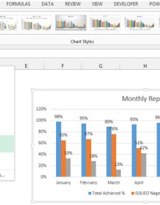 This is all about that how to prepare  chart and modify it in microsoft excel also create graph tips rh exceltip