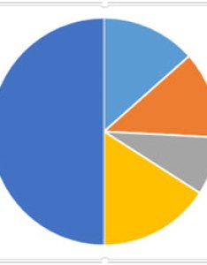 Img also how to make  pie chart in microsoft excel tips rh exceltip