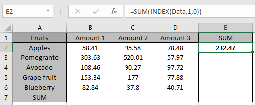 Sum Range With Index In Excel