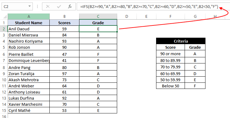IFS Function Excel Alternative To Nested If Functions