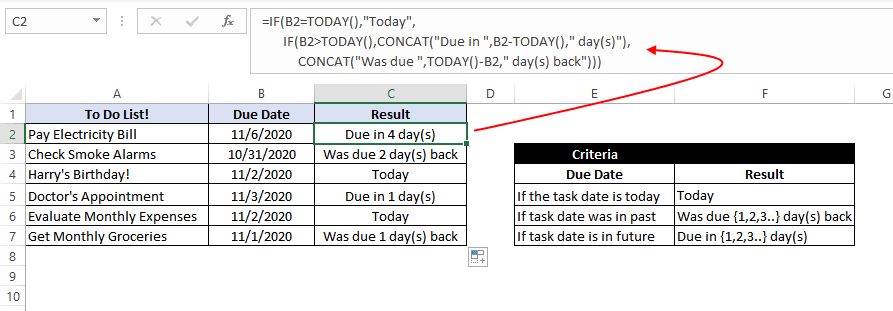 If Formula in Excel with Dates