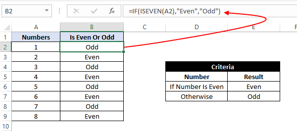 how to do if statements in excel with another function as logic test