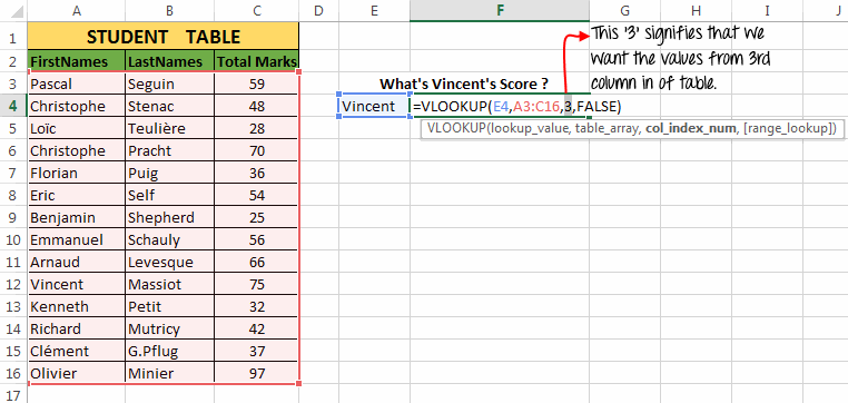 V-look-up in Excel Example-1