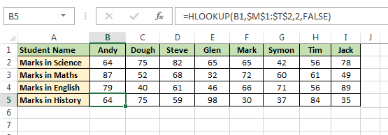 H_LOOKUP Example 3b