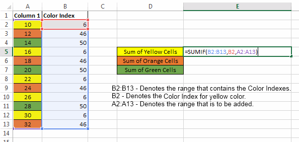 Finding Sum of Colored Cells