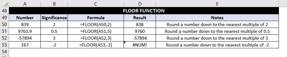 FLOOR Function Examples