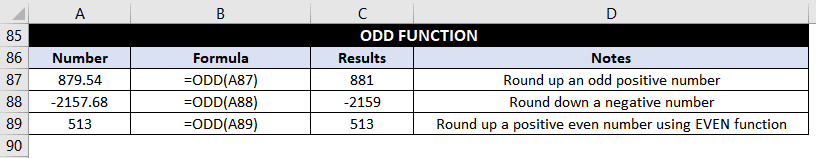 ODD Function Examples