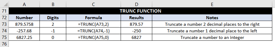 TRUNC_Function_Examples_Img10