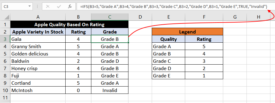 Excel_IFS_Function_VS_SWITCH_007