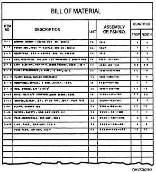 Bill Of Materials Templates  Word Templates