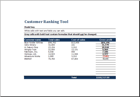 customer-information-and-ranking-tool505