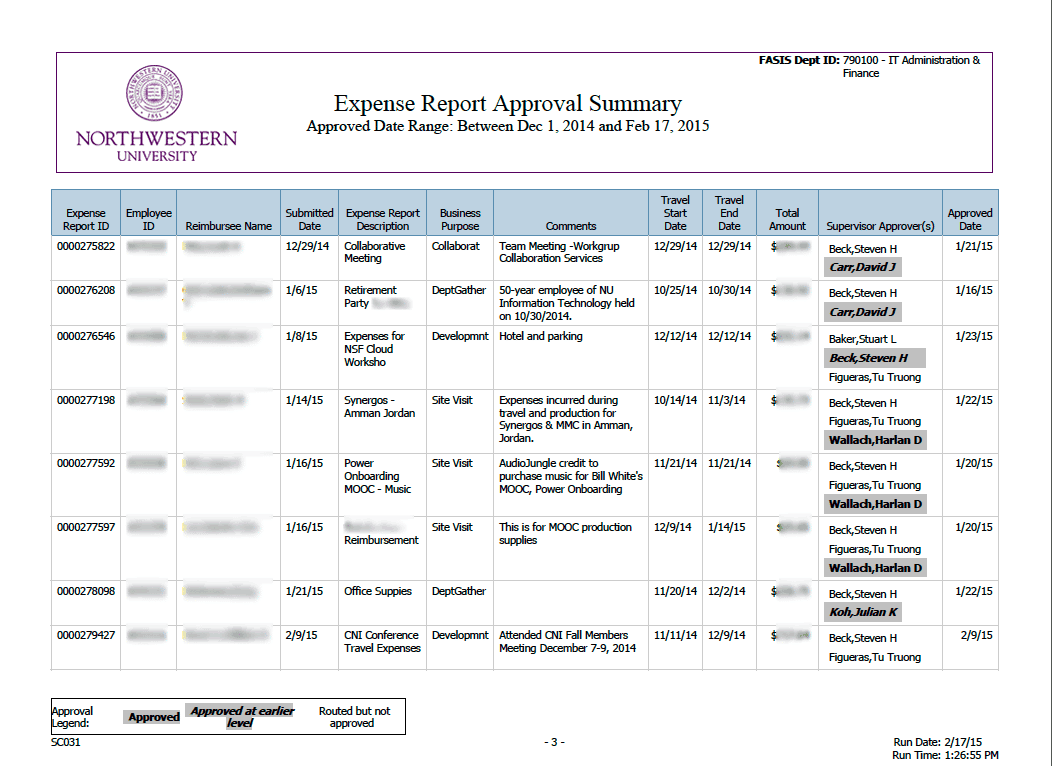 Expense Report Template 202  Detailed Expense Report Template