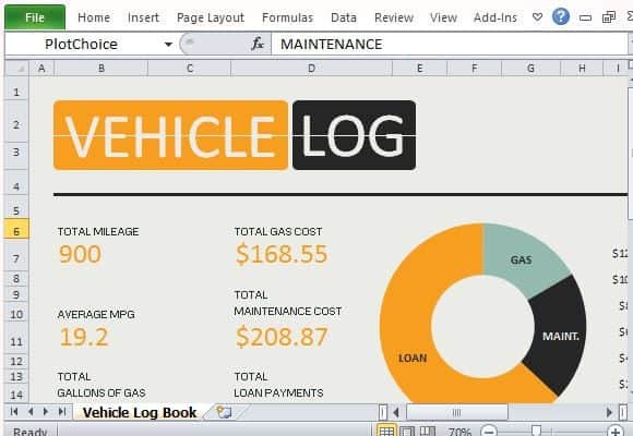 5+ Vehicle Expense Log Templates – Word Templates