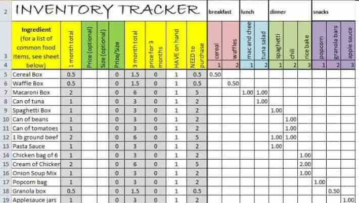 Inventory Sheets Template Food Inventory Form Sample Food