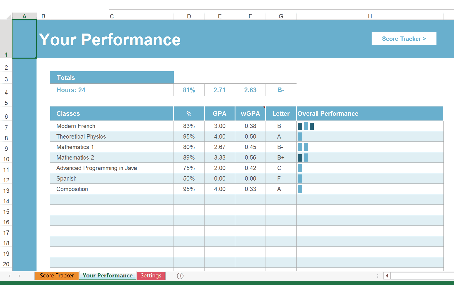 excel grade tracker narco penantly co