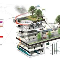 How To Design Architecture Diagram Shower Diverter Valve Except Architectural And Urban Artist Impressions