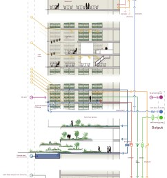 vertical farm technical section and diagram [ 1625 x 2484 Pixel ]