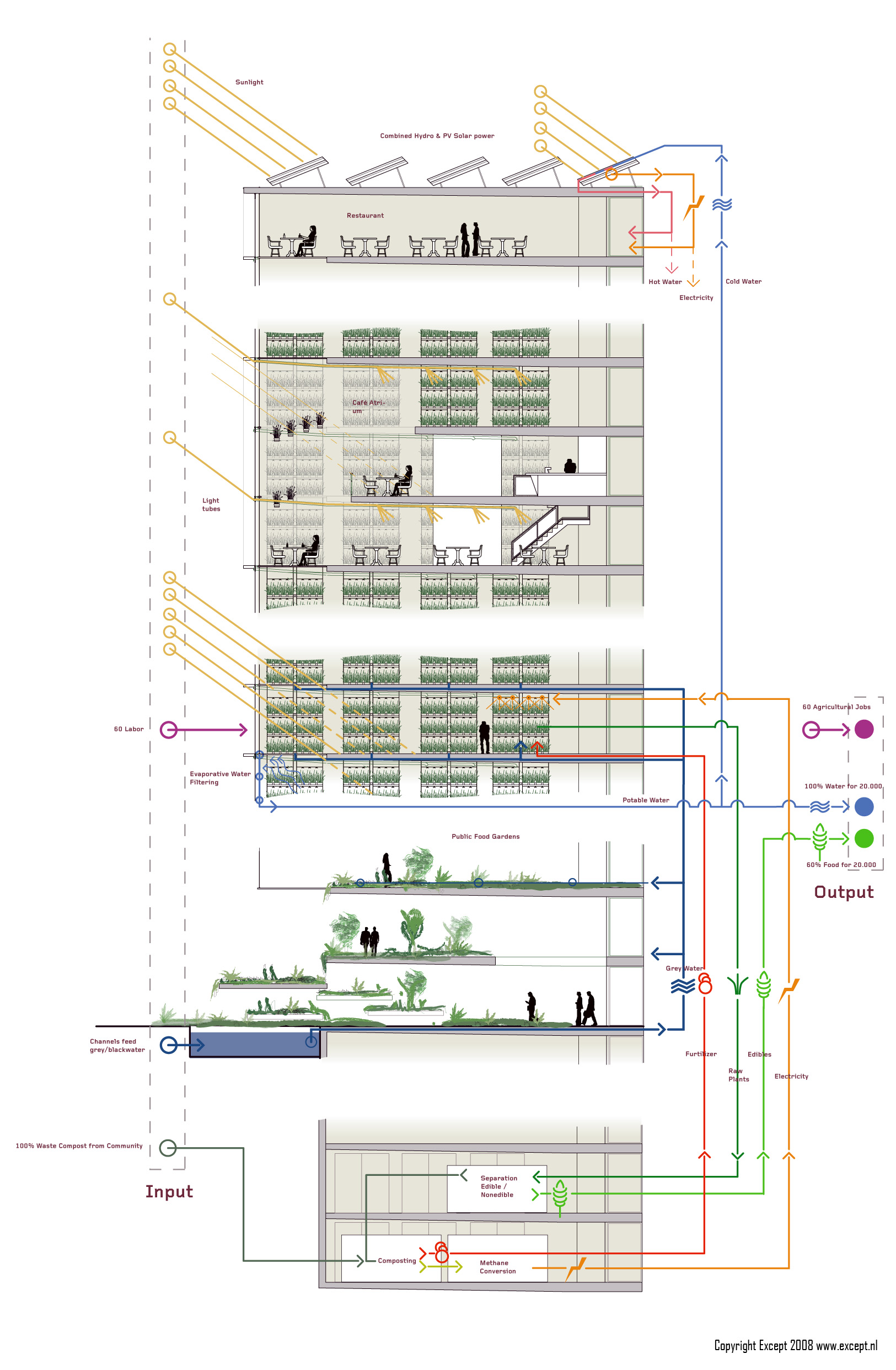 hight resolution of vertical farm technical section and diagram