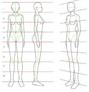 trastornos alimentarios  Los dibujos de uno mismo podrían revelar trastornos alimentarios ocultos